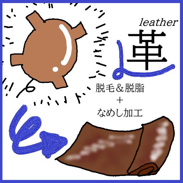 革(leather)のイメージ