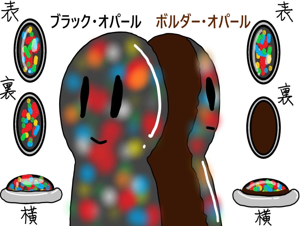 """宝石のアレなぜ?コレなに?「""""オパール家""""てなに?」(R3.1/23UP)"""