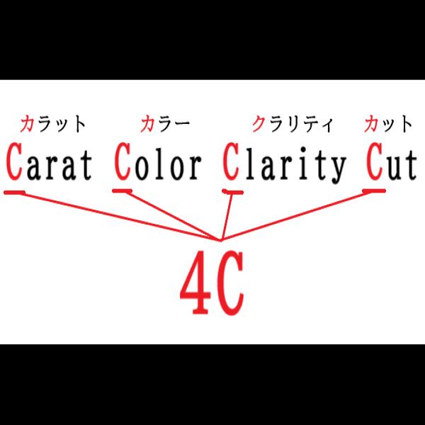 4つの「C」
