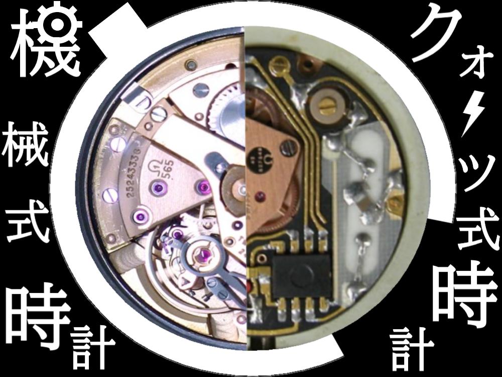 """時計のアレなぜ?コレなに?「""""機械式/クオーツ式時計""""てなに?」(R3.3/27UP)"""