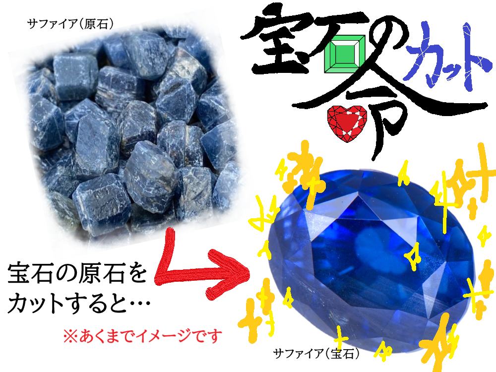 """宝石のアレなぜ?コレなに?「""""宝石のカット""""てなに?」(R3.1/9UP)"""
