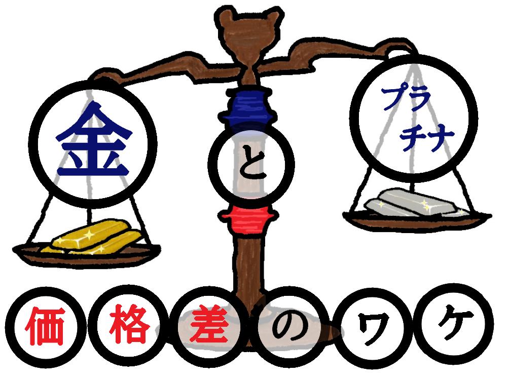 """教えて!シチタヌキさん!「""""金がプラチナより高い""""のなぜ?」(R3.9/18UP ※R3.9/21修正)"""
